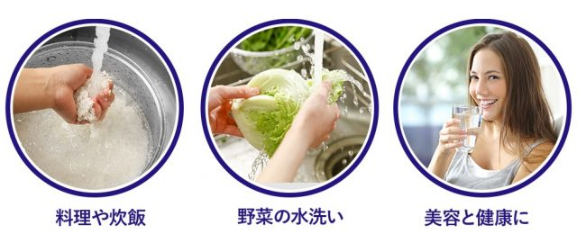 ピュレスト 水の使用方法