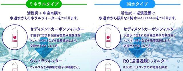 ピュレスト RO水