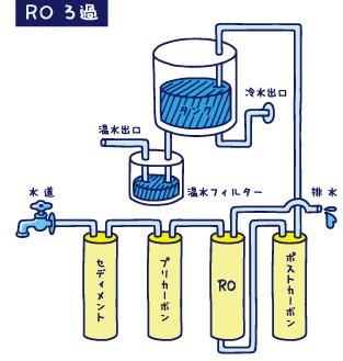 クールクー イメージ図