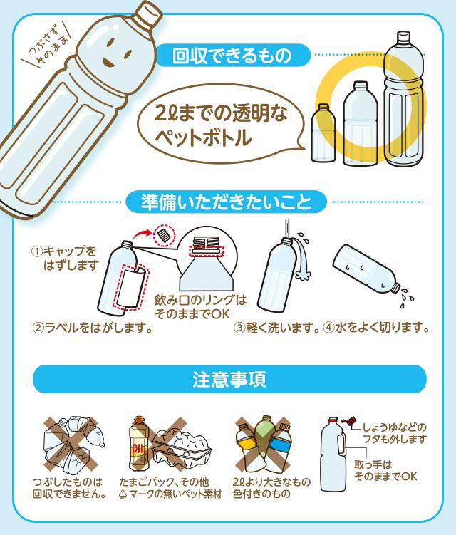イオン リサイクル方法